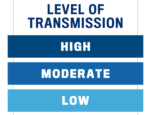New Utah State Transmission Index